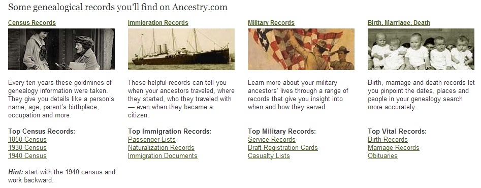 Ancestry.com records