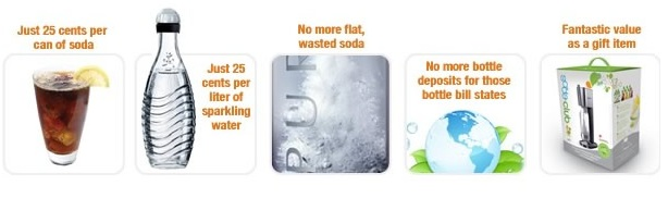 sodastream value