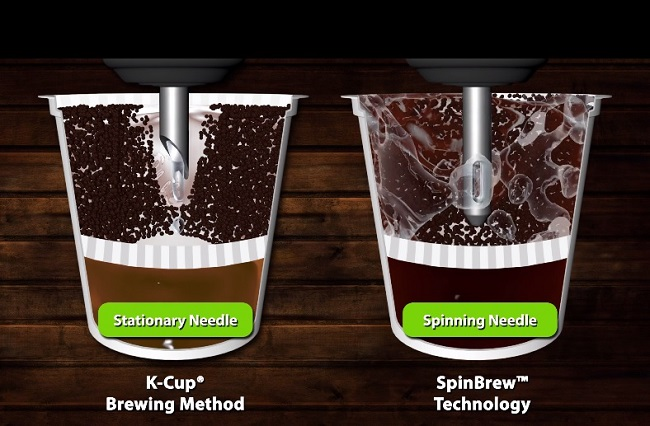 iCoffee spinbrew